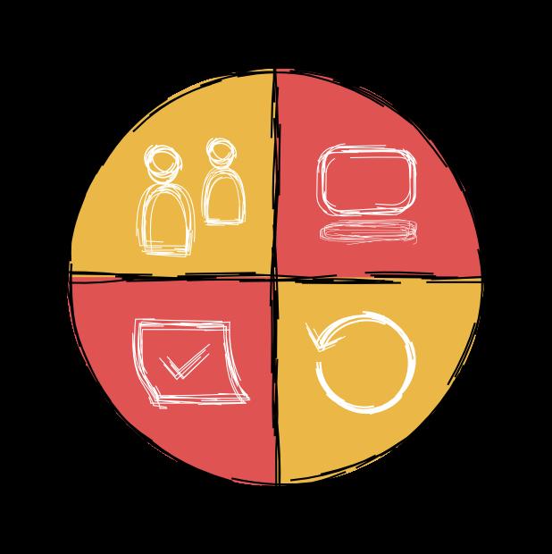 Logo Softwerkskammer
